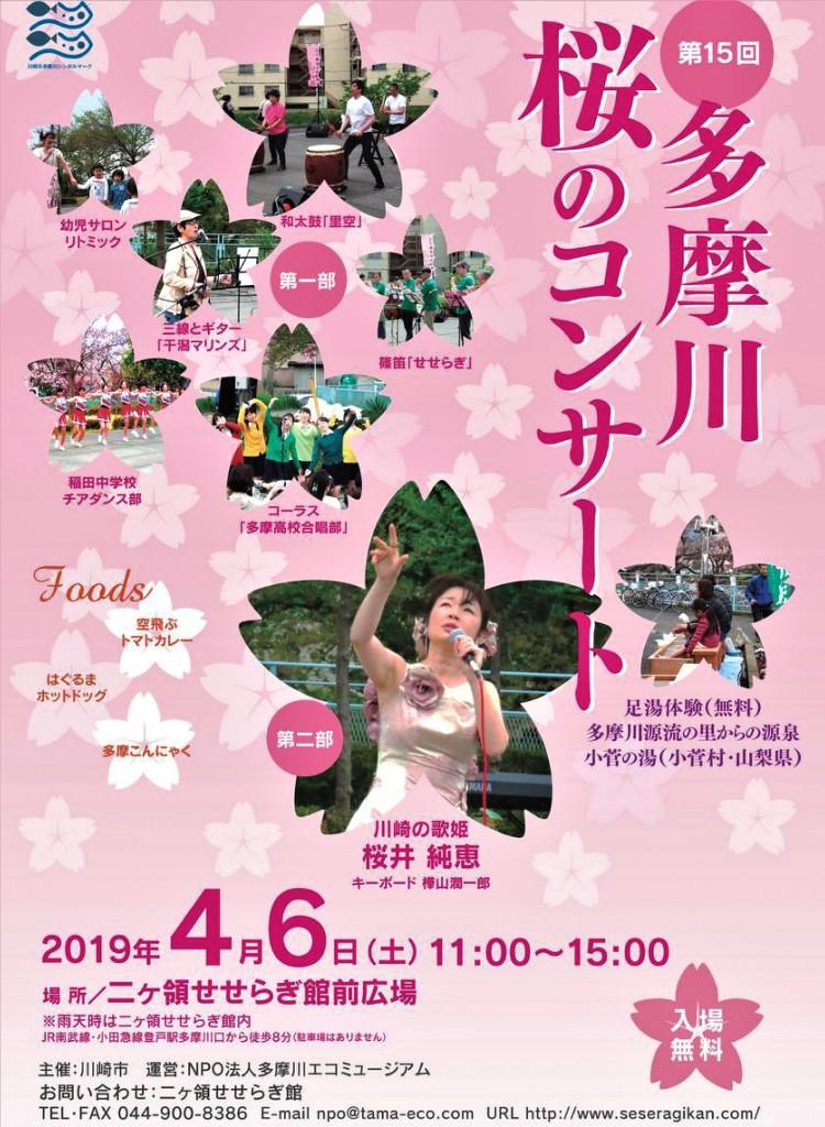 190406第15回多摩川桜のコンサート
